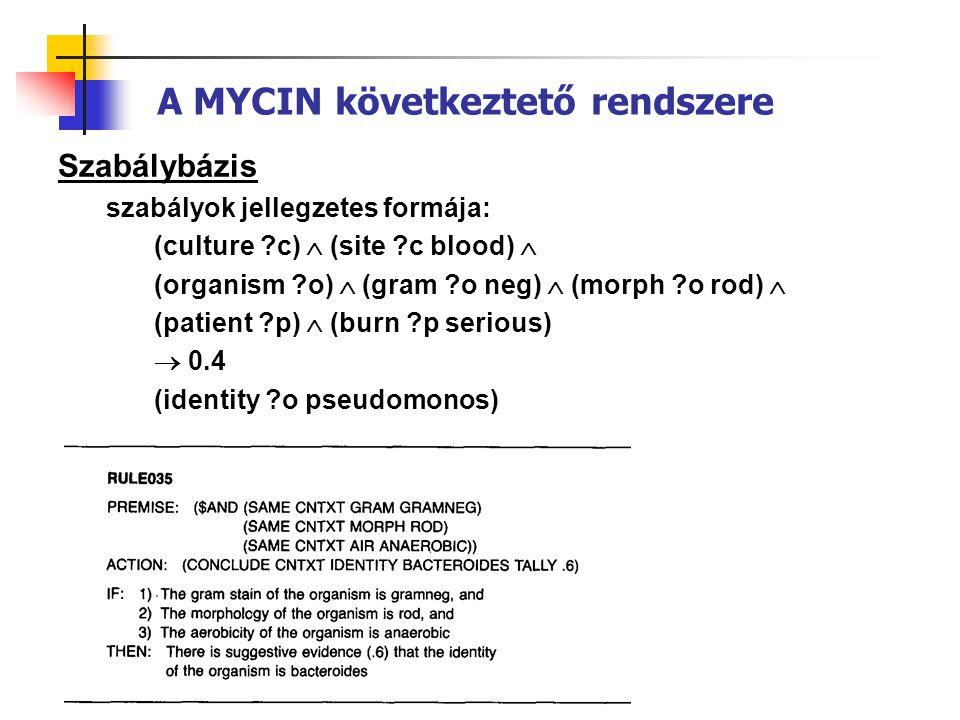 Szabálybázis szabályok jellegzetes formája: (culture ?c)  (site ?c blood)  (organism ?o)  (gram ?o neg)  (morph ?o rod)  (patient ?p)  (burn ?p