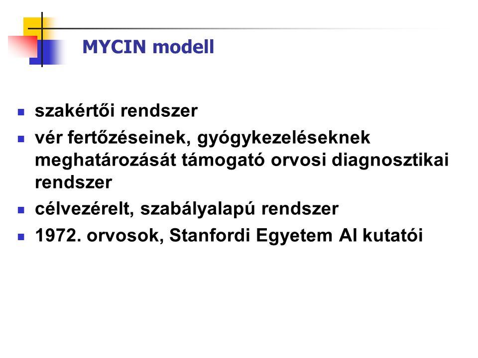 MYCIN modell  szakértői rendszer  vér fertőzéseinek, gyógykezeléseknek meghatározását támogató orvosi diagnosztikai rendszer  célvezérelt, szabályalapú rendszer  1972.