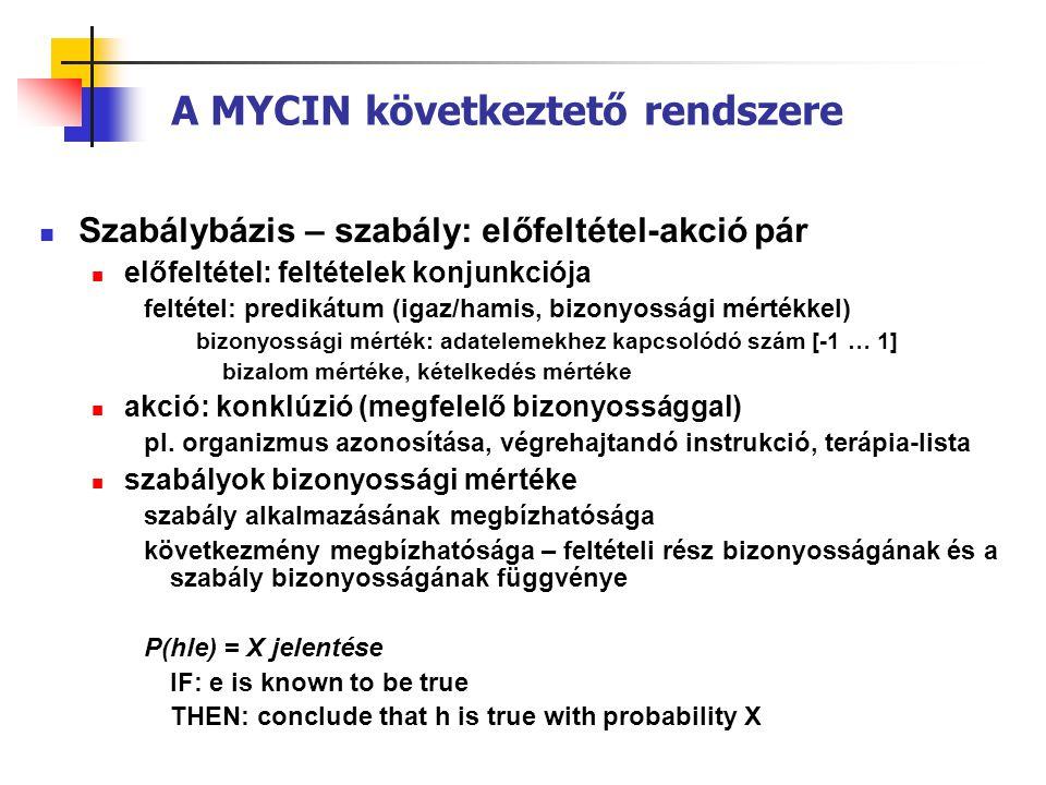 A MYCIN következtető rendszere  Szabálybázis – szabály: előfeltétel-akció pár  előfeltétel: feltételek konjunkciója feltétel: predikátum (igaz/hamis, bizonyossági mértékkel) bizonyossági mérték: adatelemekhez kapcsolódó szám [-1 … 1] bizalom mértéke, kételkedés mértéke  akció: konklúzió (megfelelő bizonyossággal) pl.