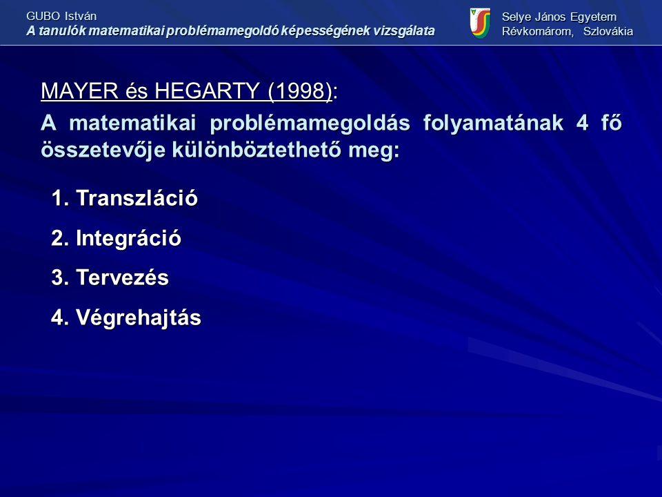 MAYER és HEGARTY (1998): A matematikai problémamegoldás folyamatának 4 fő összetevője különböztethető meg: GUBO István A tanulók matematikai problémamegoldó képességének vizsgálata Selye János Egyetem Révkomárom, Szlovákia 1.Transzláció 2.Integráció 3.Tervezés 4.Végrehajtás