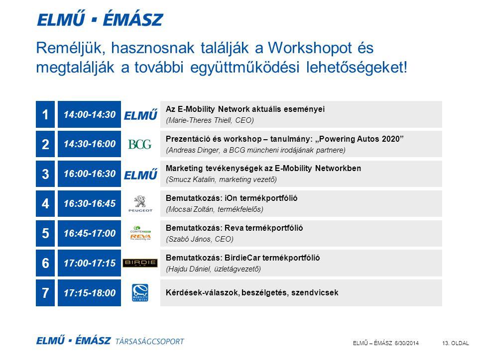 ELMŰ – ÉMÁSZ 6/30/201413. OLDAL Reméljük, hasznosnak találják a Workshopot és megtalálják a további együttműködési lehetőségeket! 1 2 3 4 5 Az E-Mobil