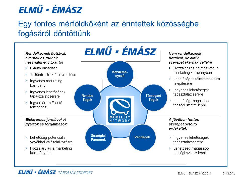 ELMŰ – ÉMÁSZ 6/30/201414.OLDAL Kérdés esetén szakértőink állnak rendelkezésükre.