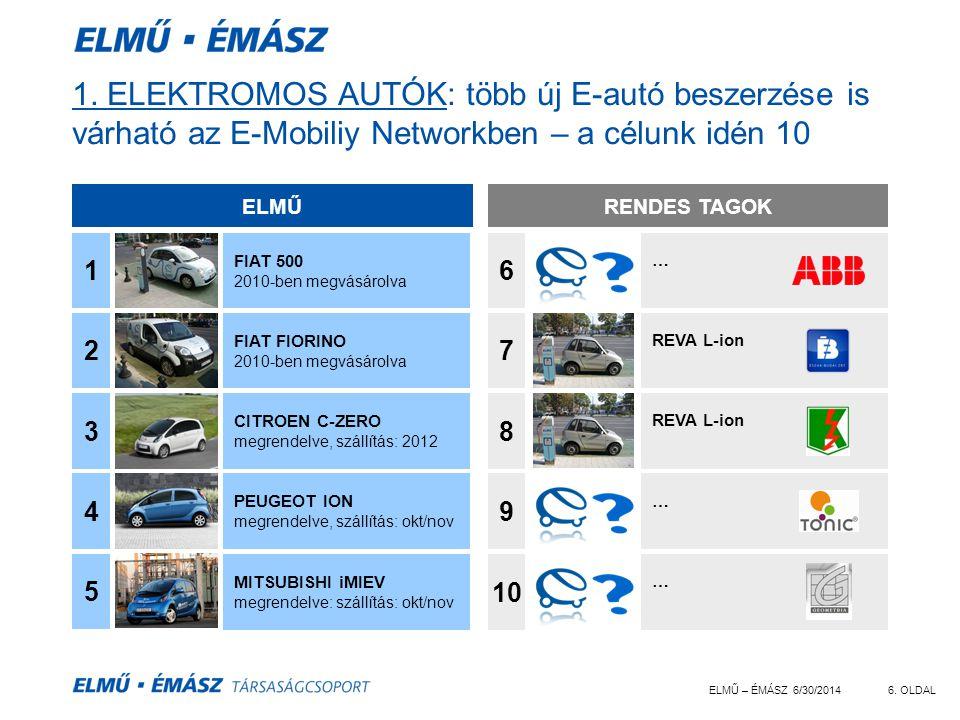 ELMŰ – ÉMÁSZ 6/30/20146. OLDAL 1. ELEKTROMOS AUTÓK: több új E-autó beszerzése is várható az E-Mobiliy Networkben – a célunk idén 10 FIAT 500 2010-ben