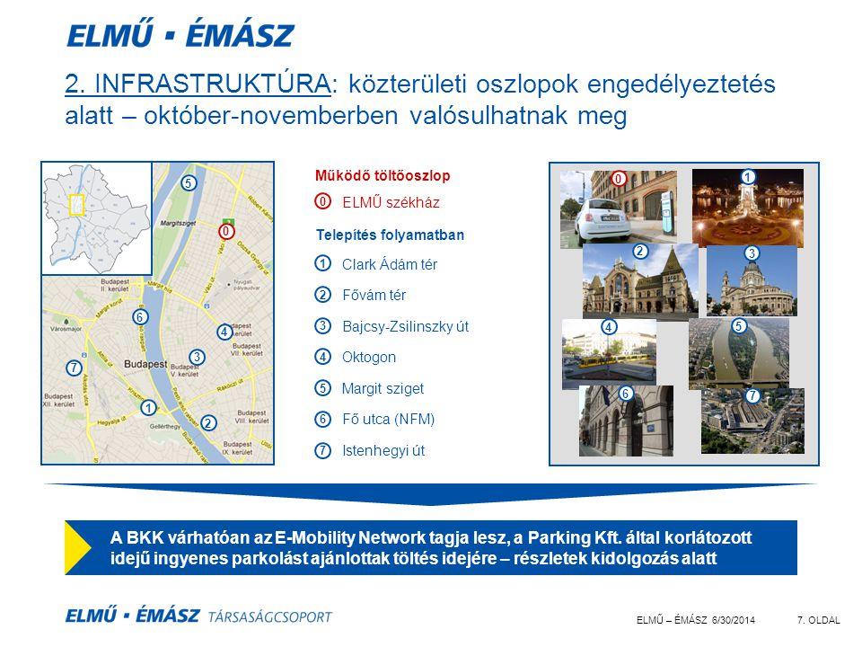ELMŰ – ÉMÁSZ 6/30/20147. OLDAL 2. INFRASTRUKTÚRA: közterületi oszlopok engedélyeztetés alatt – október-novemberben valósulhatnak meg 2 1 4 5 3 6 0 7 1
