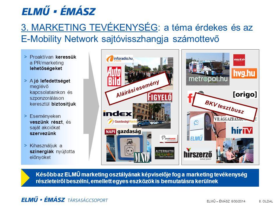 ELMŰ – ÉMÁSZ 6/30/20148. OLDAL 3. MARKETING TEVÉKENYSÉG: a téma érdekes és az E-Mobility Network sajtóvisszhangja számottevő Később az ELMŰ marketing