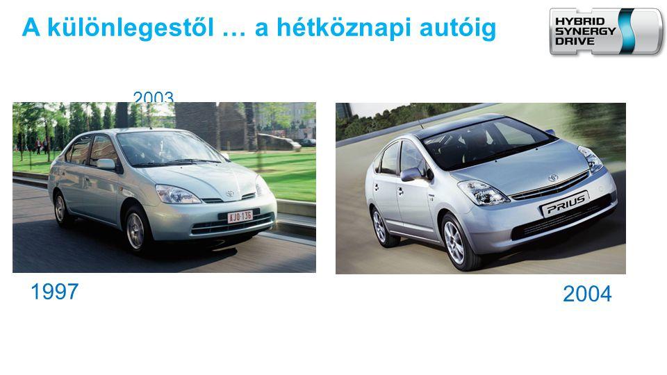 A különlegestől … a hétköznapi autóig 2003 1997 2004