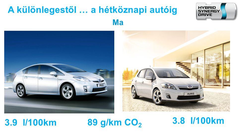 A különlegestől … a hétköznapi autóig Ma 3.9 l/100km 89 g/km CO 2 3.8 l/100km