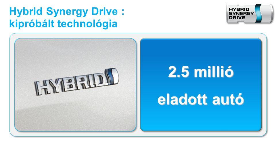 Hybrid Synergy Drive : kipróbált technológia 2.5 millió eladott autó