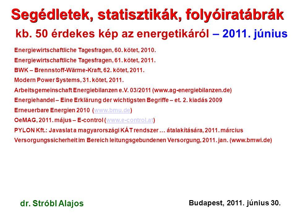 Segédletek, statisztikák, folyóiratábrák kb. 50 érdekes kép az energetikáról – 2011.