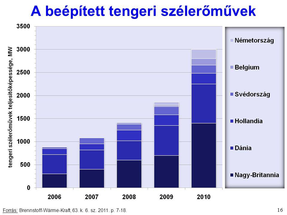 16 Forrás: Brennstoff-Wärme-Kraft, 63. k. 6. sz. 2011. p. 7-18. A beépített tengeri szélerőművek