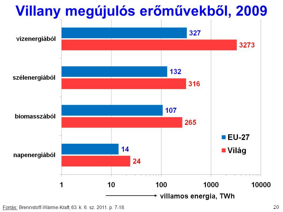 20 Forrás: Brennstoff-Wärme-Kraft, 63. k. 6. sz.