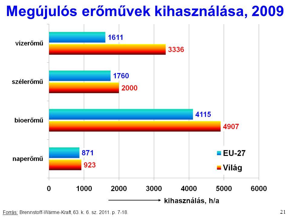 21 Forrás: Brennstoff-Wärme-Kraft, 63. k. 6. sz.