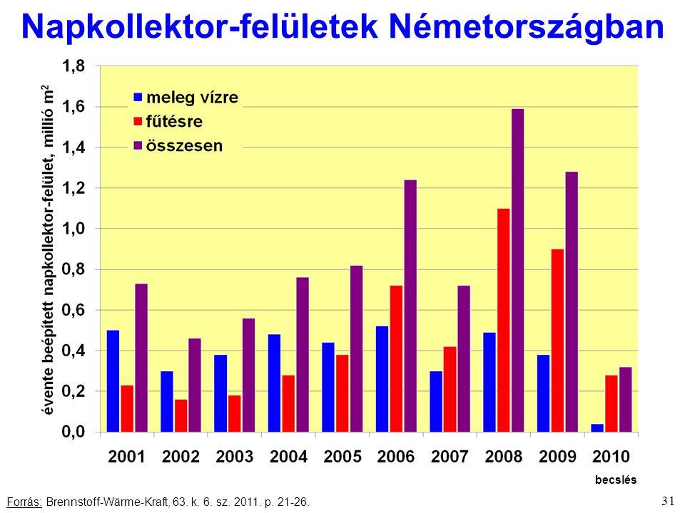 31 Forrás: Brennstoff-Wärme-Kraft, 63. k. 6. sz.