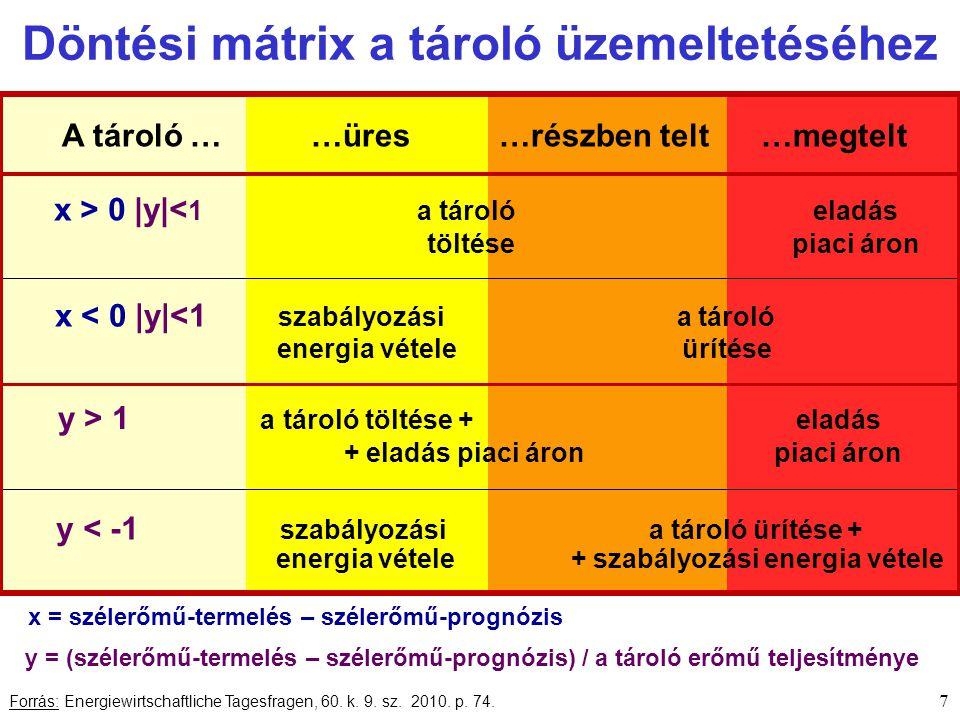 Döntési mátrix a tároló üzemeltetéséhez 7 Forrás: Energiewirtschaftliche Tagesfragen, 60.