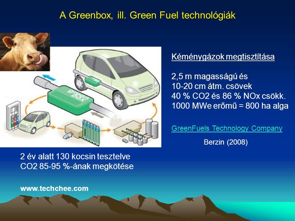 A Greenbox, ill. Green Fuel technológiák www.techchee.com 2 év alatt 130 kocsin tesztelve CO2 85-95 %-ának megkötése Kéménygázok megtisztítása 2,5 m m