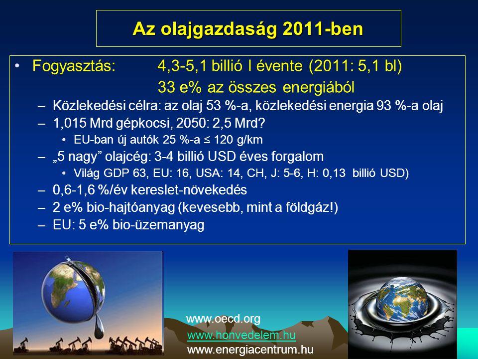 Az olajgazdaság 2011-ben • •Fogyasztás: 4,3-5,1 billió l évente (2011: 5,1 bl) 33 e% az összes energiából –Közlekedési célra: az olaj 53 %-a, közleked