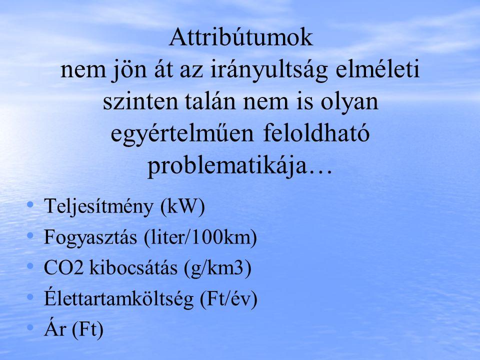 Attribútumok nem jön át az irányultság elméleti szinten talán nem is olyan egyértelműen feloldható problematikája… • • Teljesítmény (kW) • • Fogyasztás (liter/100km) • • CO2 kibocsátás (g/km3) • • Élettartamköltség (Ft/év) • • Ár (Ft)