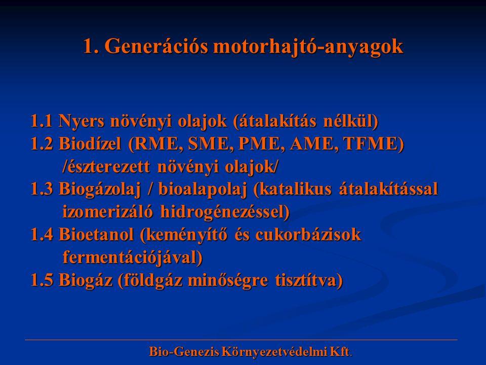 1. Generációs motorhajtó-anyagok 1.1 Nyers növényi olajok (átalakítás nélkül) 1.2 Biodízel (RME, SME, PME, AME, TFME) /észterezett növényi olajok/ 1.3