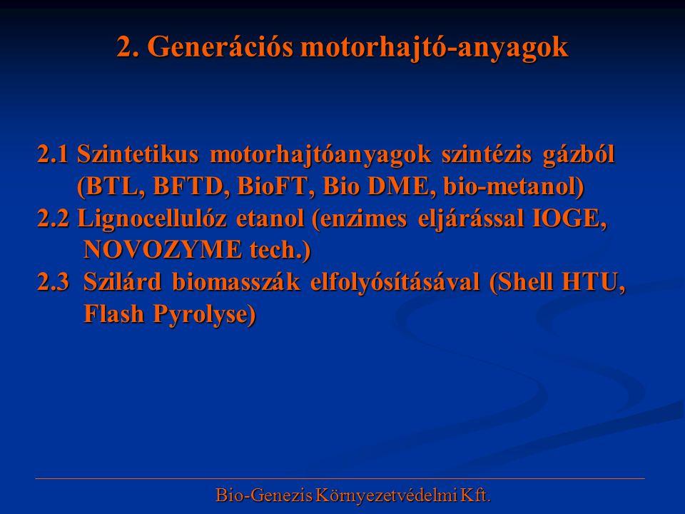 2. Generációs motorhajtó-anyagok 2.1 Szintetikus motorhajtóanyagok szintézis gázból (BTL, BFTD, BioFT, Bio DME, bio-metanol) (BTL, BFTD, BioFT, Bio DM