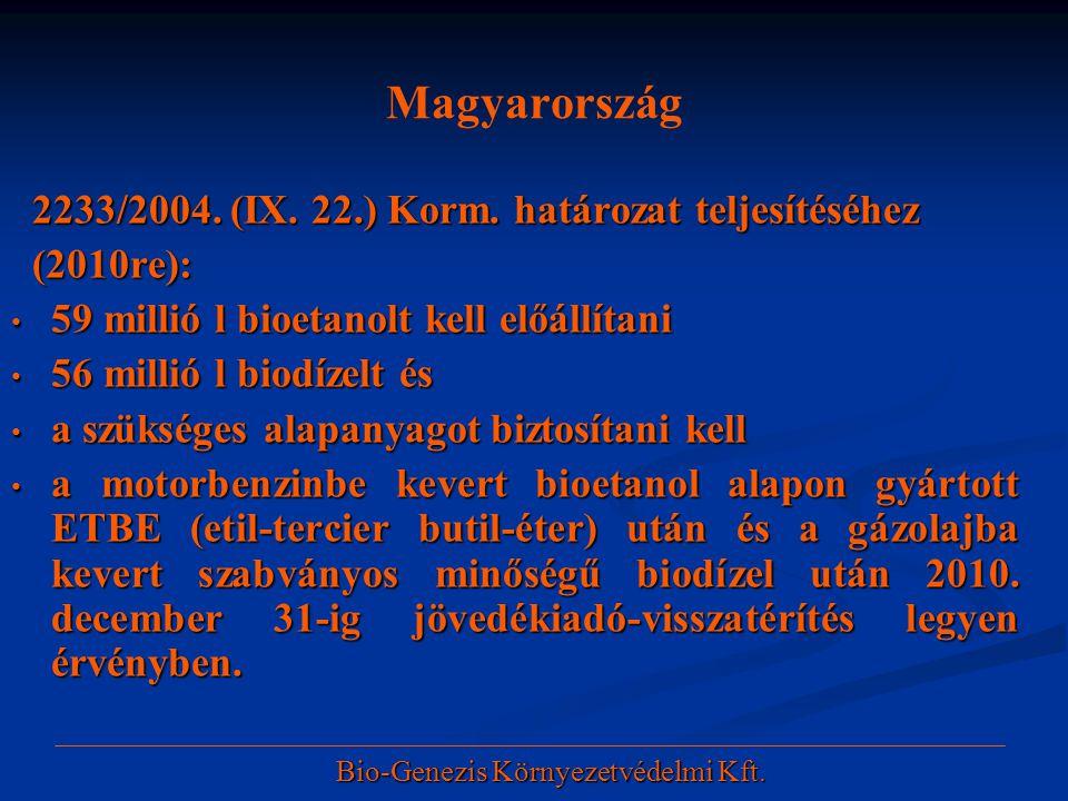 Magyarország 2233/2004. (IX. 22.) Korm. határozat teljesítéséhez 2233/2004. (IX. 22.) Korm. határozat teljesítéséhez (2010re): (2010re): • 59 millió l