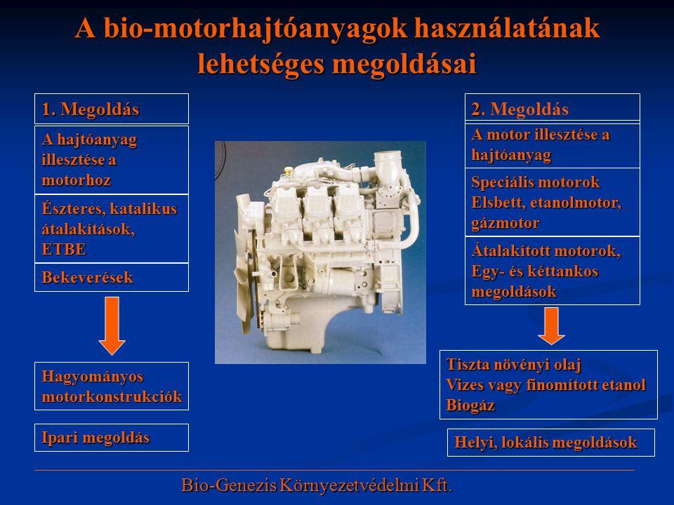 A bio-motorhajtóanyagok használatának lehetséges megoldásai 1. Megoldás 2 2. Megoldás A hajtóanyag illesztése a motorhoz Észteres, katalikus átalakítá