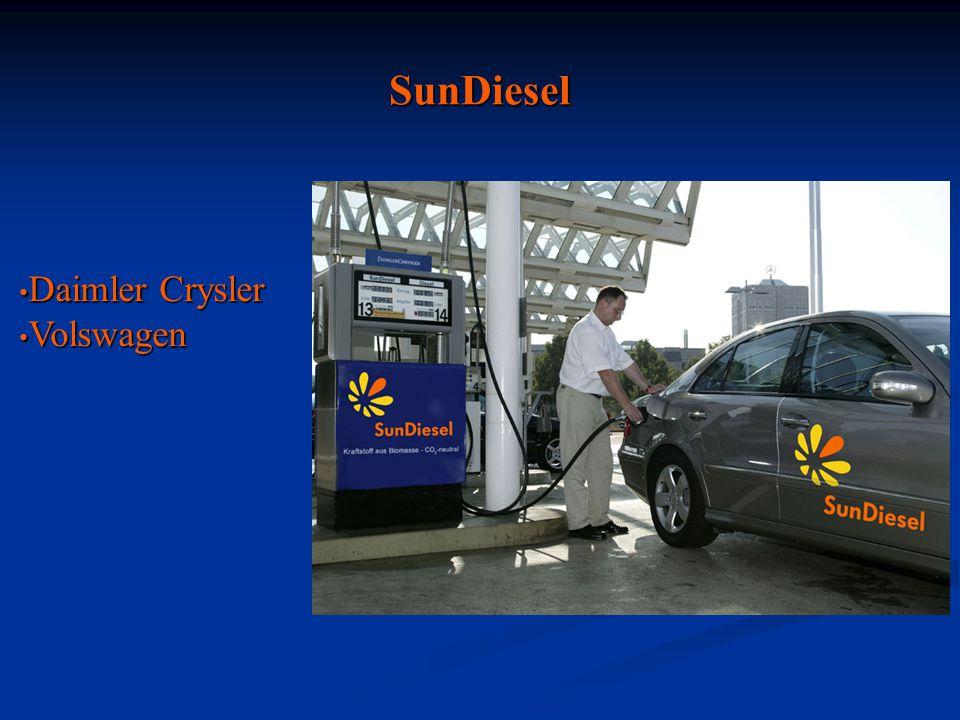 SunDiesel • Daimler Crysler • Volswagen