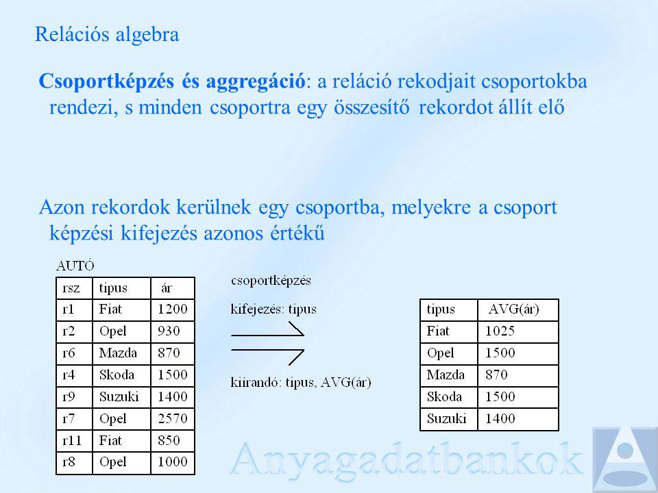 Relációs algebra Csoportképzés és aggregáció: a reláció rekodjait csoportokba rendezi, s minden csoportra egy összesítő rekordot állít elő Azon rekord