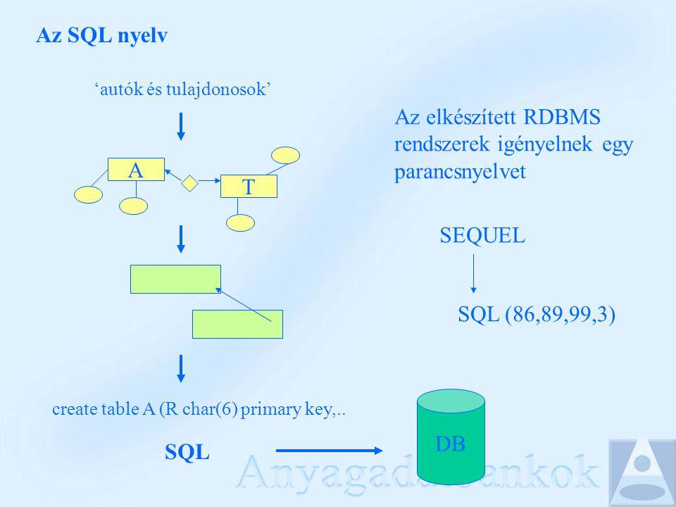 Az SQL nyelv 'autók és tulajdonosok' A T create table A (R char(6) primary key,.. SQL DB Az elkészített RDBMS rendszerek igényelnek egy parancsnyelvet