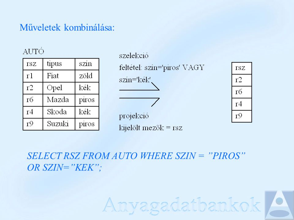 """Műveletek kombinálása: SELECT RSZ FROM AUTO WHERE SZIN = """"PIROS"""" OR SZIN=""""KEK"""";"""