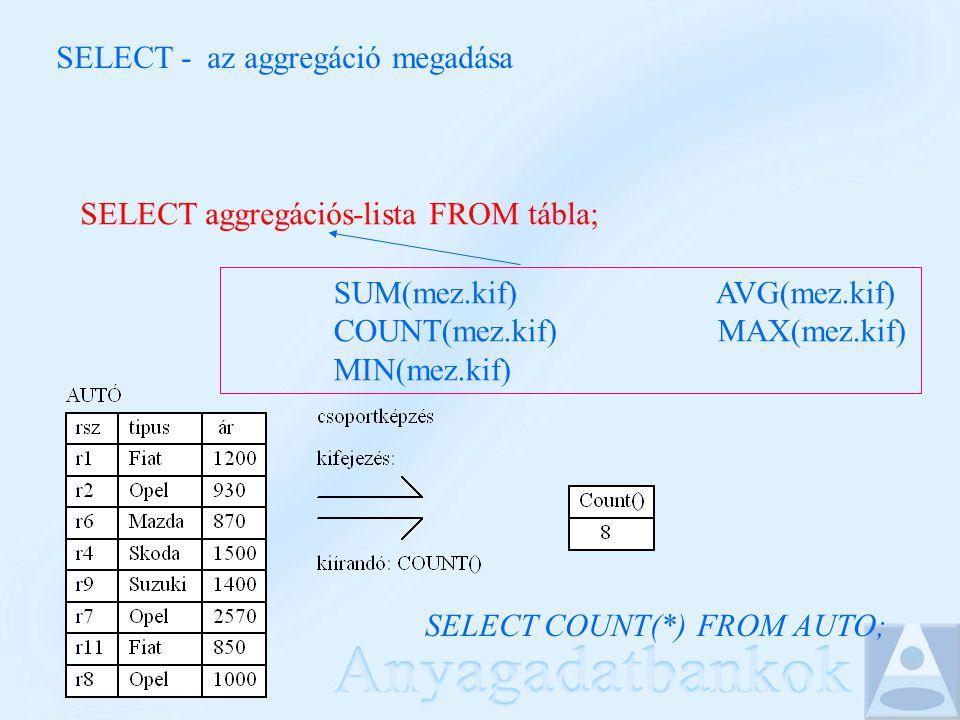SUM(mez.kif) AVG(mez.kif) COUNT(mez.kif) MAX(mez.kif) MIN(mez.kif) SELECT COUNT(*) FROM AUTO; SELECT - az aggregáció megadása SELECT aggregációs-lista