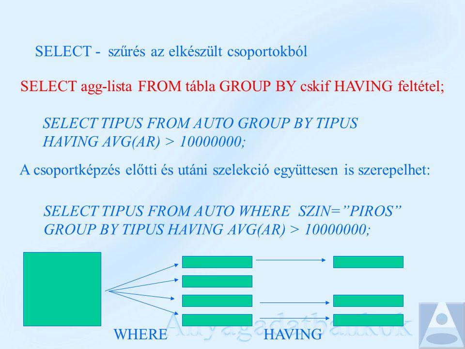 SELECT - szűrés az elkészült csoportokból SELECT agg-lista FROM tábla GROUP BY cskif HAVING feltétel; SELECT TIPUS FROM AUTO GROUP BY TIPUS HAVING AVG