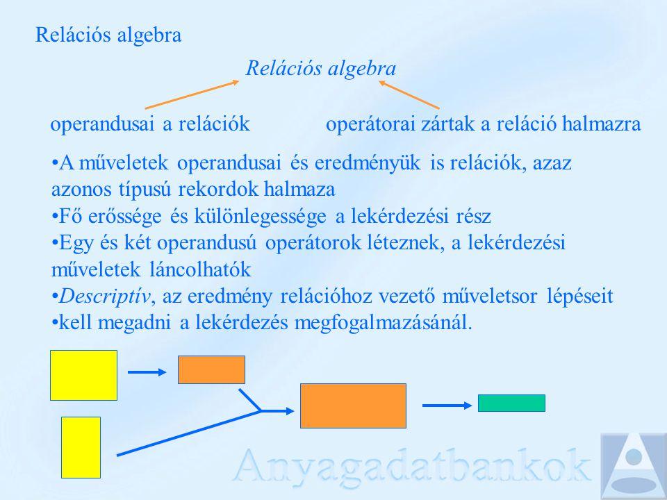 Relációs algebra A relációs algebra műveletei: szelekció projekció kiterjesztés aggregáció csoportképzés join metszet különbség unió osztás } } egy operandusú két operandusú