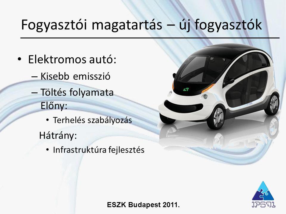 ESZK Budapest 2011. • Elektromos autó: – Kisebb emisszió – Töltés folyamata Előny: • Terhelés szabályozás Hátrány: • Infrastruktúra fejlesztés Fogyasz