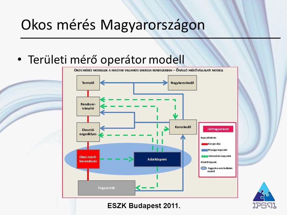 ESZK Budapest 2011. • Területi mérő operátor modell Okos mérés Magyarországon