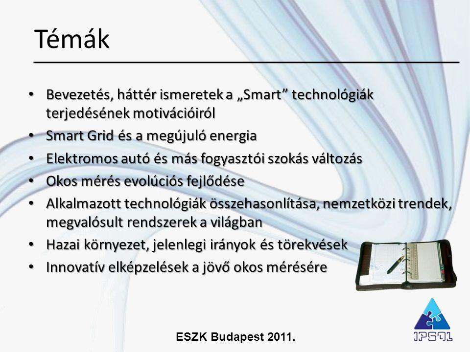 """ESZK Budapest 2011. Témák • Bevezetés, háttér ismeretek a """"Smart"""" technológiák terjedésének motivációiról • Smart Grid és a megújuló energia • Elektro"""