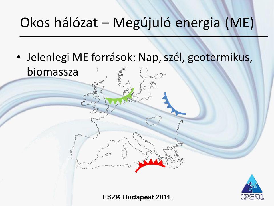 ESZK Budapest 2011. • Jelenlegi ME források: Nap, szél, geotermikus, biomassza Okos hálózat – Megújuló energia (ME)