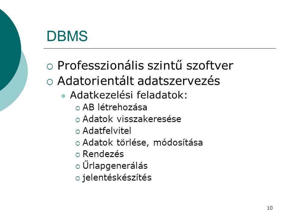10 DBMS  Professzionális szintű szoftver  Adatorientált adatszervezés  Adatkezelési feladatok:  AB létrehozása  Adatok visszakeresése  Adatfelvi