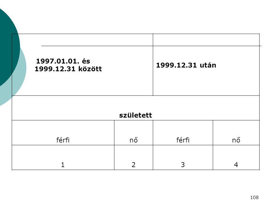 108 1997.01.01. és 1999.12.31 között 1999.12.31 után született férfinőférfinő 1234