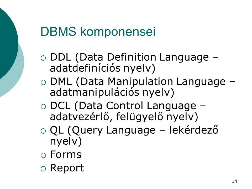 14 DBMS komponensei  DDL (Data Definition Language – adatdefiníciós nyelv)  DML (Data Manipulation Language – adatmanipulációs nyelv)  DCL (Data Co