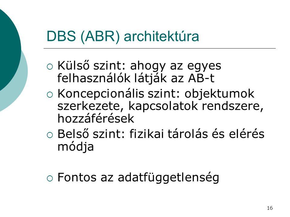 16 DBS (ABR) architektúra  Külső szint: ahogy az egyes felhasználók látják az AB-t  Koncepcionális szint: objektumok szerkezete, kapcsolatok rendsze