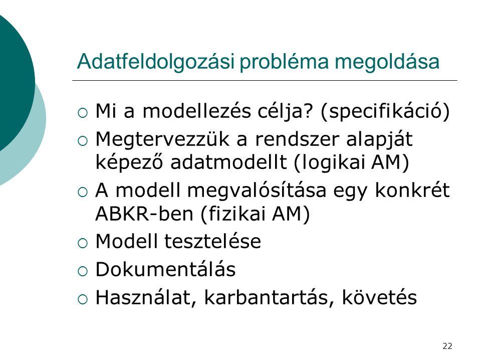 22 Adatfeldolgozási probléma megoldása  Mi a modellezés célja? (specifikáció)  Megtervezzük a rendszer alapját képező adatmodellt (logikai AM)  A m