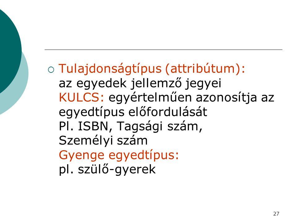 27  Tulajdonságtípus (attribútum): az egyedek jellemző jegyei KULCS: egyértelműen azonosítja az egyedtípus előfordulását Pl. ISBN, Tagsági szám, Szem