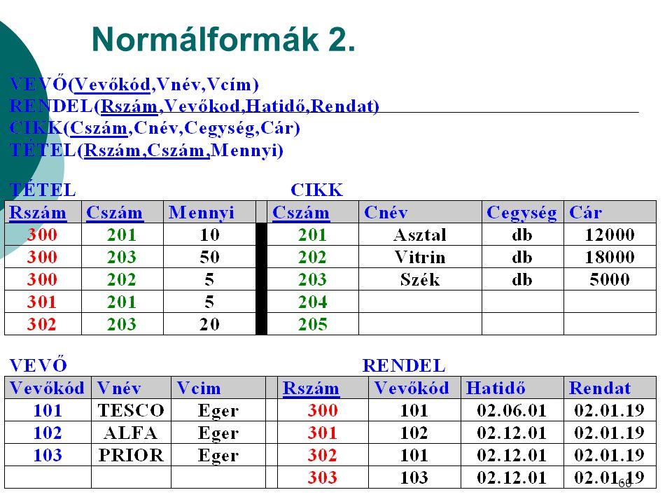 60 Normálformák 2.
