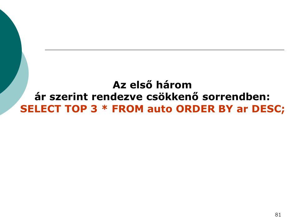 81 Az első három ár szerint rendezve csökkenő sorrendben: SELECT TOP 3 * FROM auto ORDER BY ar DESC;