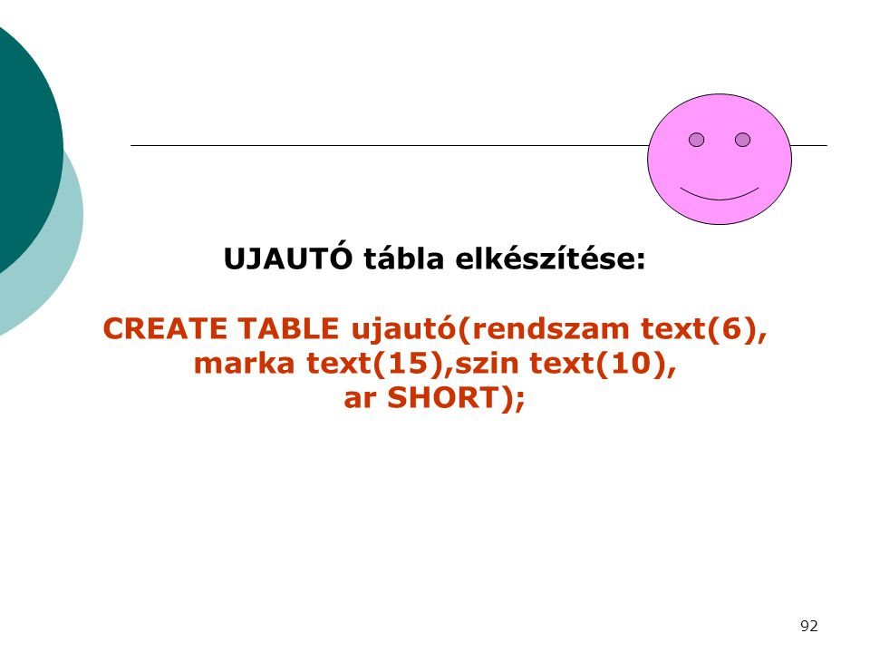 92 UJAUTÓ tábla elkészítése: CREATE TABLE ujautó(rendszam text(6), marka text(15),szin text(10), ar SHORT);