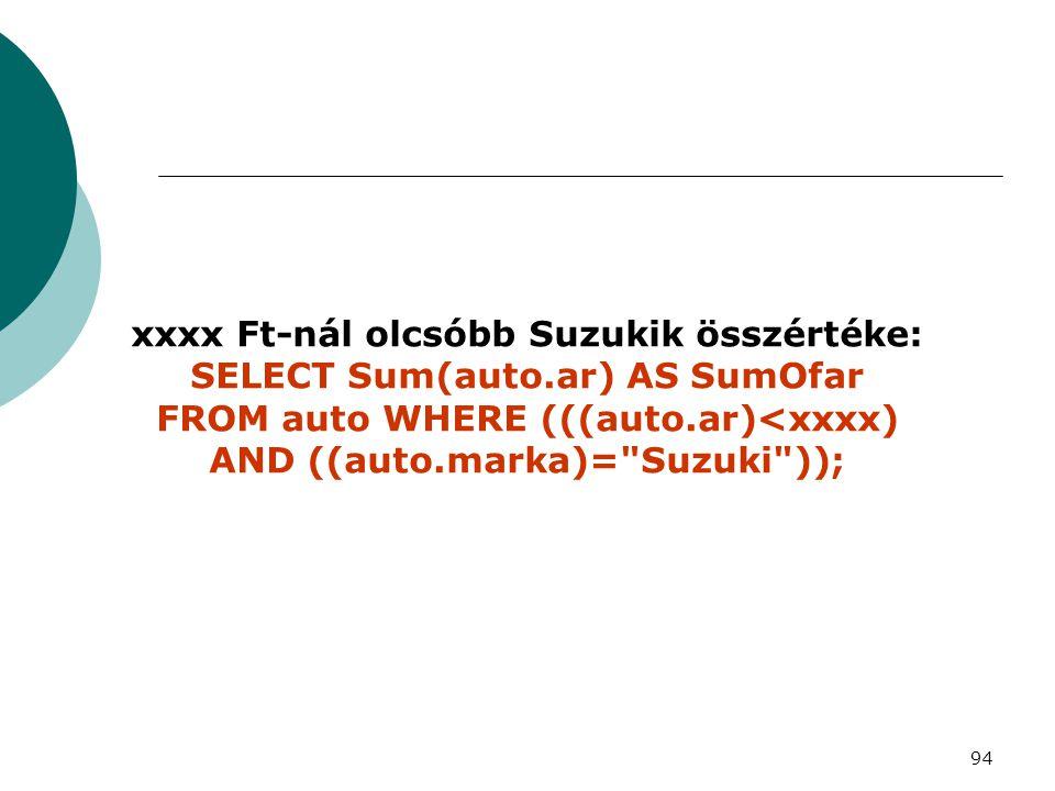 94 xxxx Ft-nál olcsóbb Suzukik összértéke: SELECT Sum(auto.ar) AS SumOfar FROM auto WHERE (((auto.ar)<xxxx) AND ((auto.marka)=