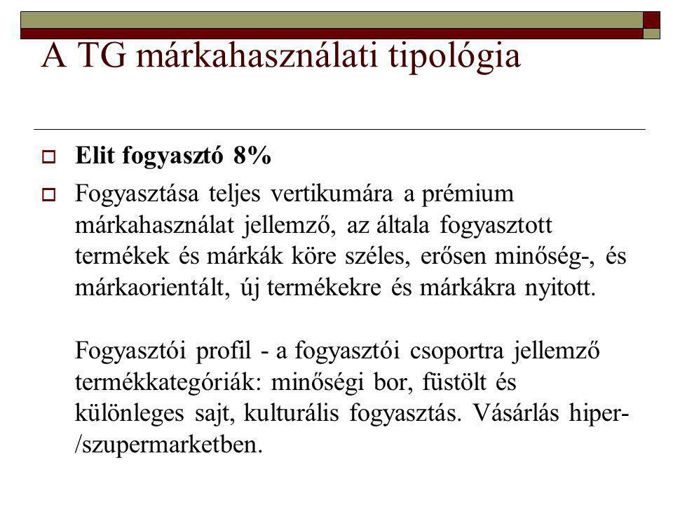 A TG márkahasználati tipológia  Elit fogyasztó 8%  Fogyasztása teljes vertikumára a prémium márkahasználat jellemző, az általa fogyasztott termékek