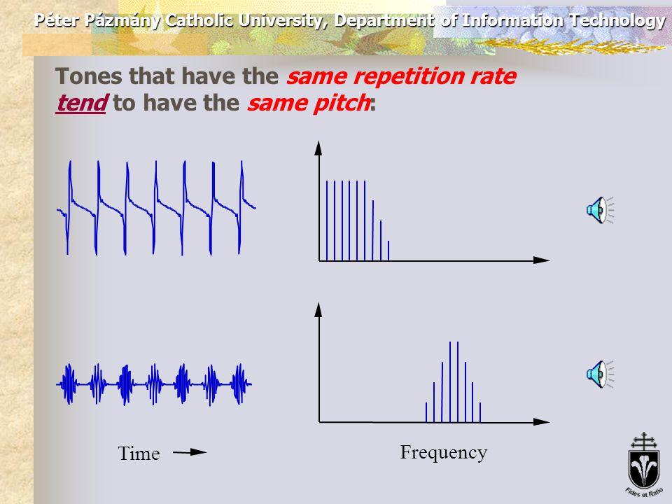 Péter Pázmány Catholic University, Department of Information Technology Algoritmusok: ASDF Average Squared Difference Function: s(t) – a beszédjel; w – az elemzett ablak hossza