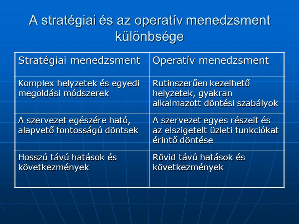 A stratégiai és az operatív menedzsment különbsége Stratégiai menedzsment Operatív menedzsment Komplex helyzetek és egyedi megoldási módszerek Rutinszerűen kezelhető helyzetek, gyakran alkalmazott döntési szabályok A szervezet egészére ható, alapvető fontosságú döntsek A szervezet egyes részeit és az elszigetelt üzleti funkciókat érintő döntése Hosszú távú hatások és következmények Rövid távú hatások és következmények