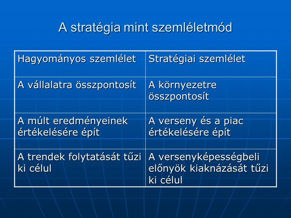 A stratégia mint szemléletmód Hagyományos szemlélet Stratégiai szemlélet A vállalatra összpontosít A környezetre összpontosít A múlt eredményeinek értékelésére épít A verseny és a piac értékelésére épít A trendek folytatását tűzi ki célul A versenyképességbeli előnyök kiaknázását tűzi ki célul